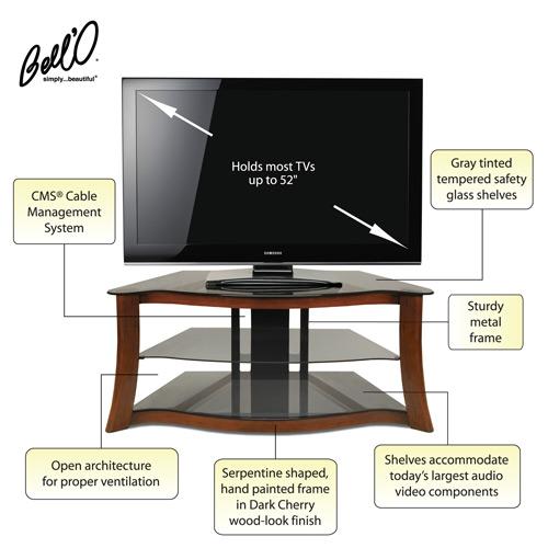 техпорт tv av свежие вакансии